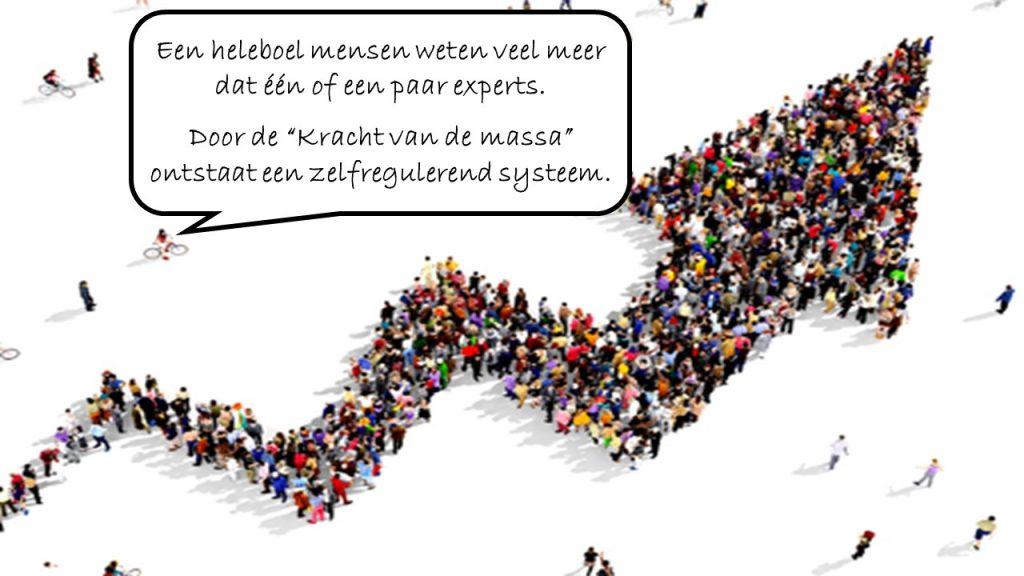 Democratie is de kracht van de massa